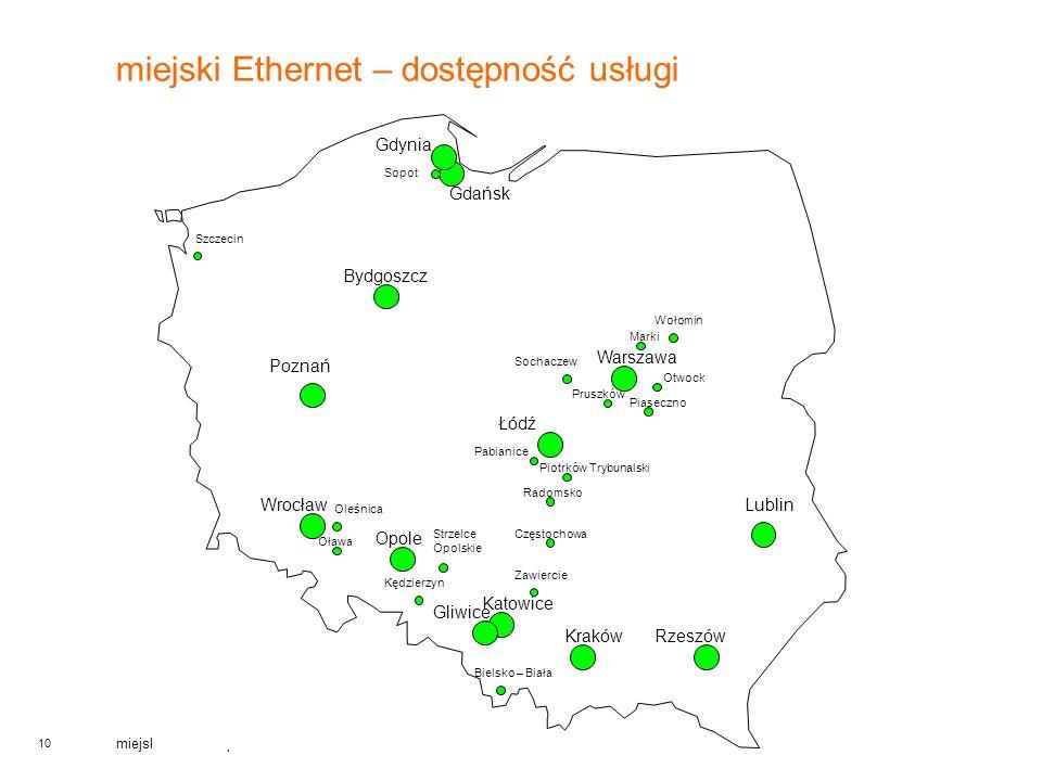 miejski Ethernet – dostępność usługi