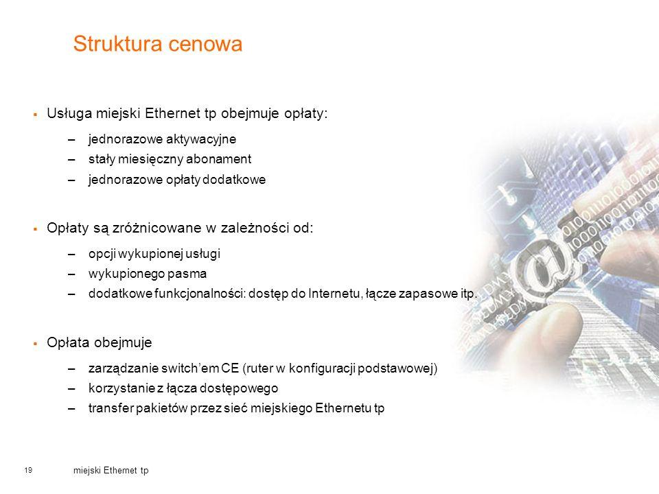 Struktura cenowa Usługa miejski Ethernet tp obejmuje opłaty: