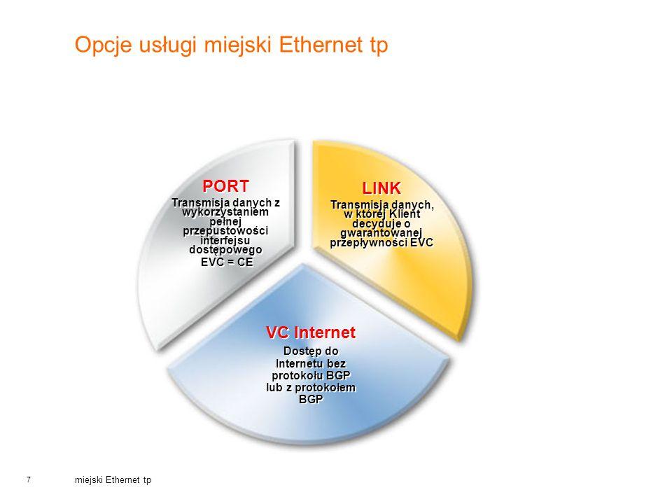 Opcje usługi miejski Ethernet tp