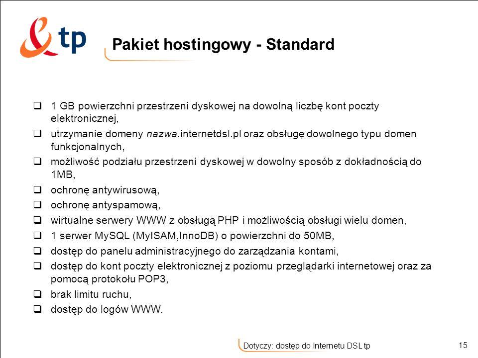 Pakiet hostingowy - Standard
