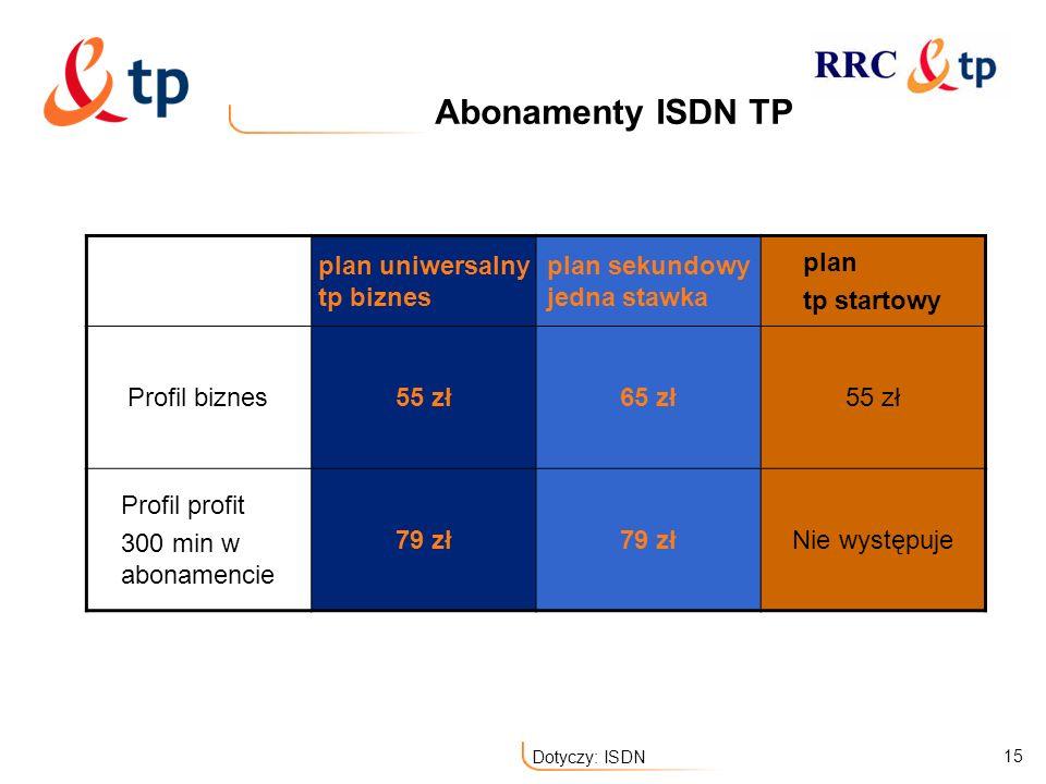 Abonamenty ISDN TP plan uniwersalny tp biznes