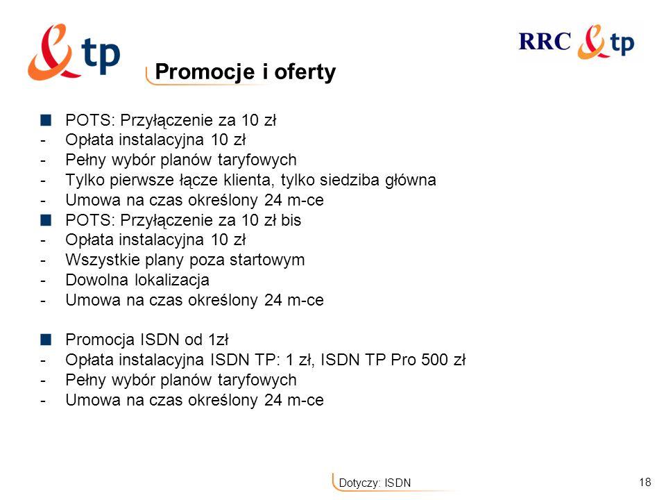 Promocje i oferty POTS: Przyłączenie za 10 zł