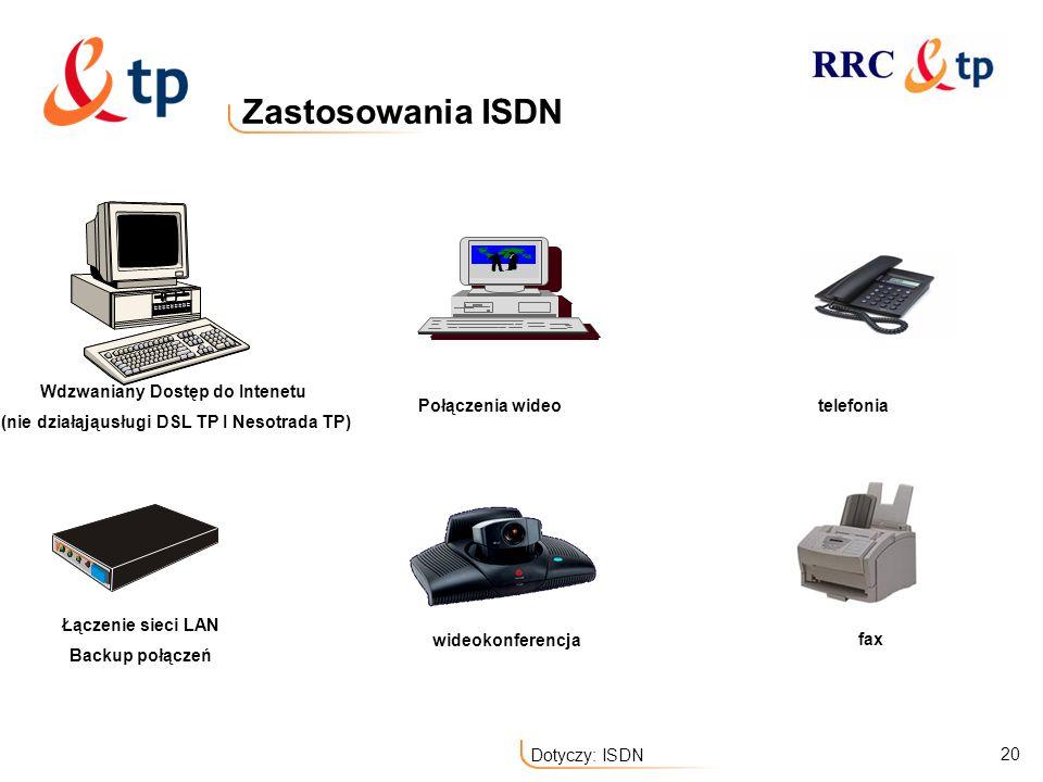 Zastosowania ISDN Wdzwaniany Dostęp do Intenetu
