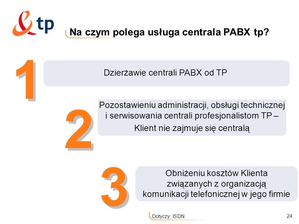 Na czym polega usługa centrala PABX tp