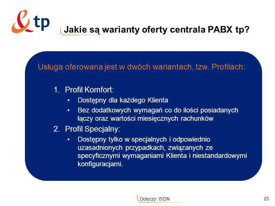 Jakie są warianty oferty centrala PABX tp