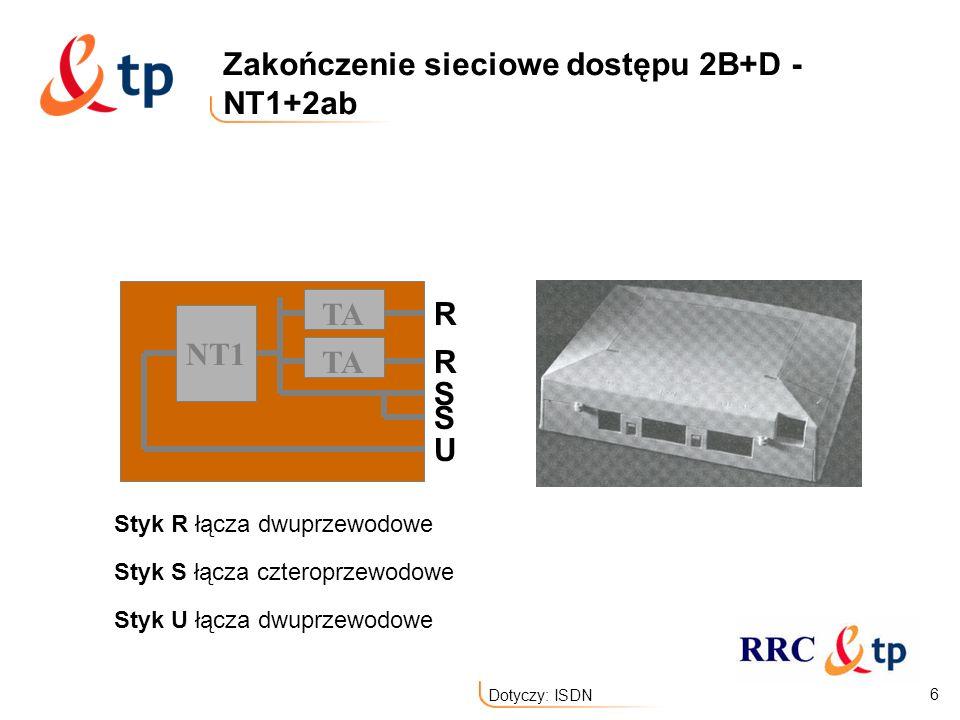 Zakończenie sieciowe dostępu 2B+D - NT1+2ab