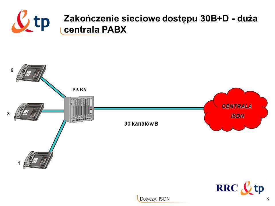 Zakończenie sieciowe dostępu 30B+D - duża centrala PABX