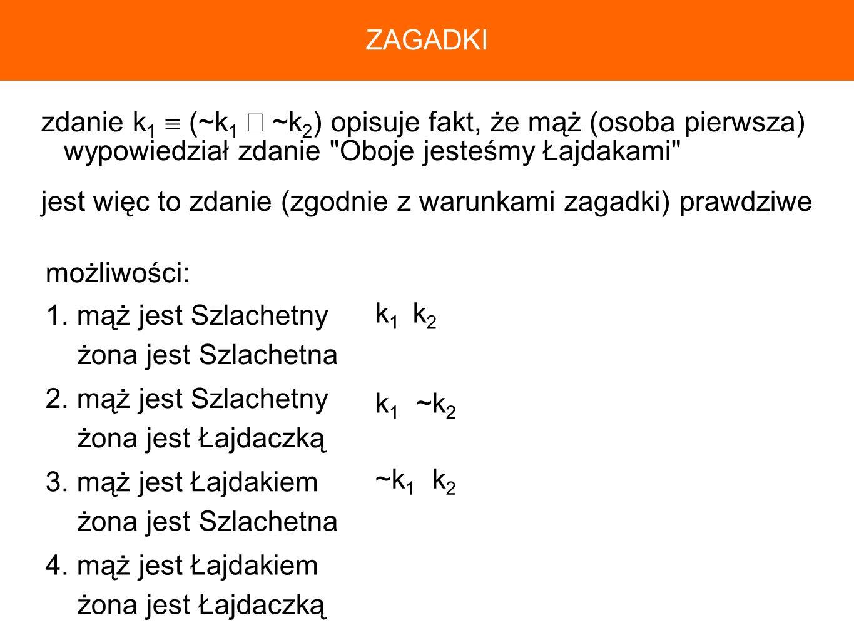 ZAGADKIzdanie k1  (~k1 ∧ ~k2) opisuje fakt, że mąż (osoba pierwsza) wypowiedział zdanie Oboje jesteśmy Łajdakami