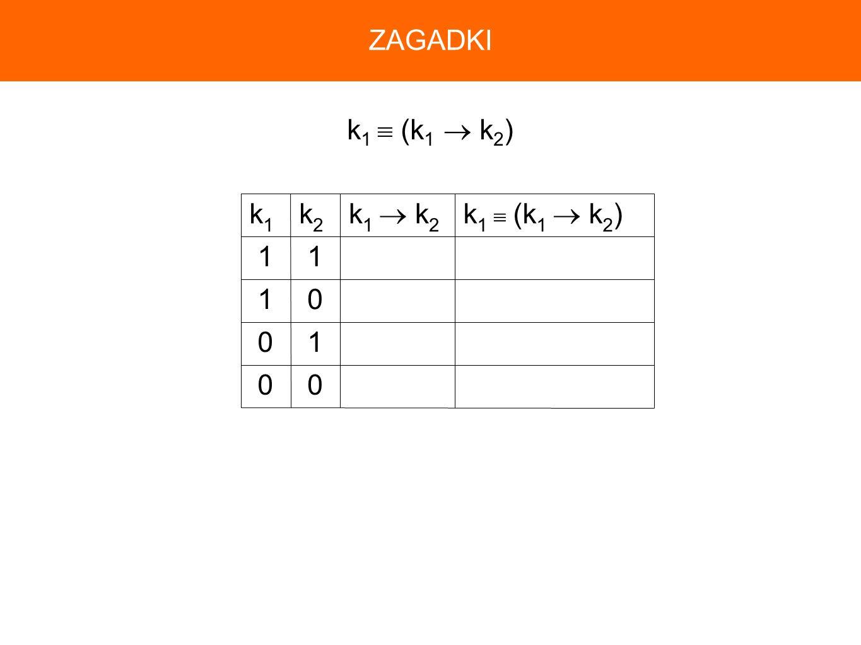 ZAGADKI k1  (k1  k2) 1 k1  (k1  k2) k1  k2 k2 k1