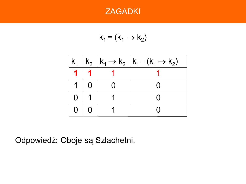 ZAGADKI k1  (k1  k2) 1 k1  (k1  k2) k1  k2 k2 k1 Odpowiedź: Oboje są Szlachetni.
