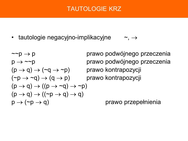 TAUTOLOGIE KRZ tautologie negacyjno-implikacyjne ~,  ~~p  p prawo podwójnego przeczenia. p  ~~p prawo podwójnego przeczenia.