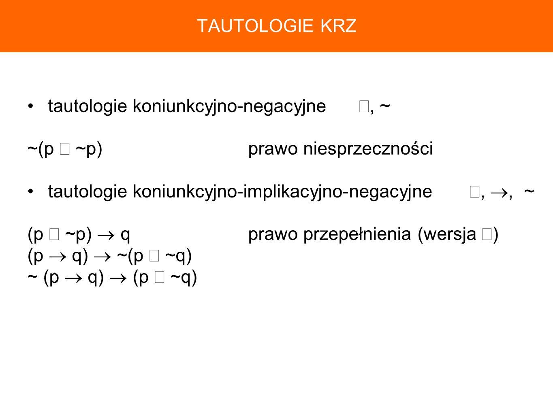 TAUTOLOGIE KRZ tautologie koniunkcyjno-negacyjne ∧, ~ ~(p ∧ ~p) prawo niesprzeczności. tautologie koniunkcyjno-implikacyjno-negacyjne ∧, , ~