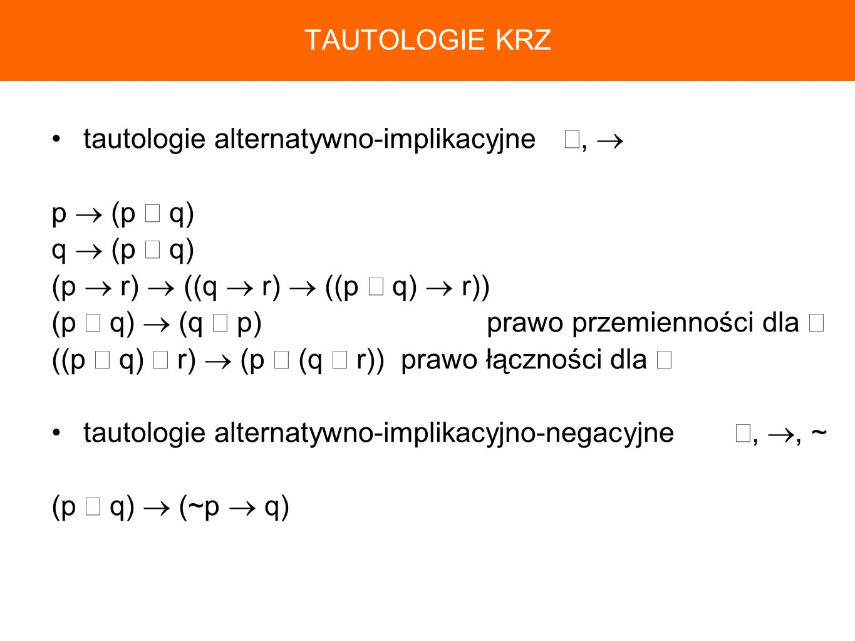 TAUTOLOGIE KRZ tautologie alternatywno-implikacyjne ∨,  p  (p ∨ q) q  (p ∨ q) (p  r)  ((q  r)  ((p ∨ q)  r))
