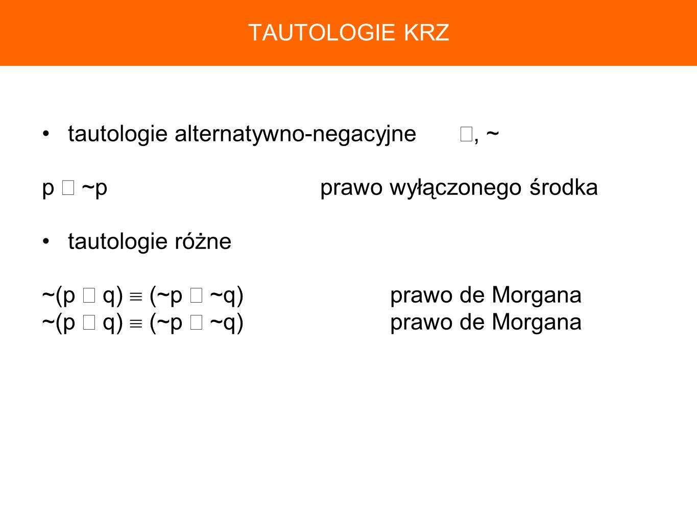 TAUTOLOGIE KRZ tautologie alternatywno-negacyjne ∨, ~ p ∨ ~p prawo wyłączonego środka. tautologie różne.