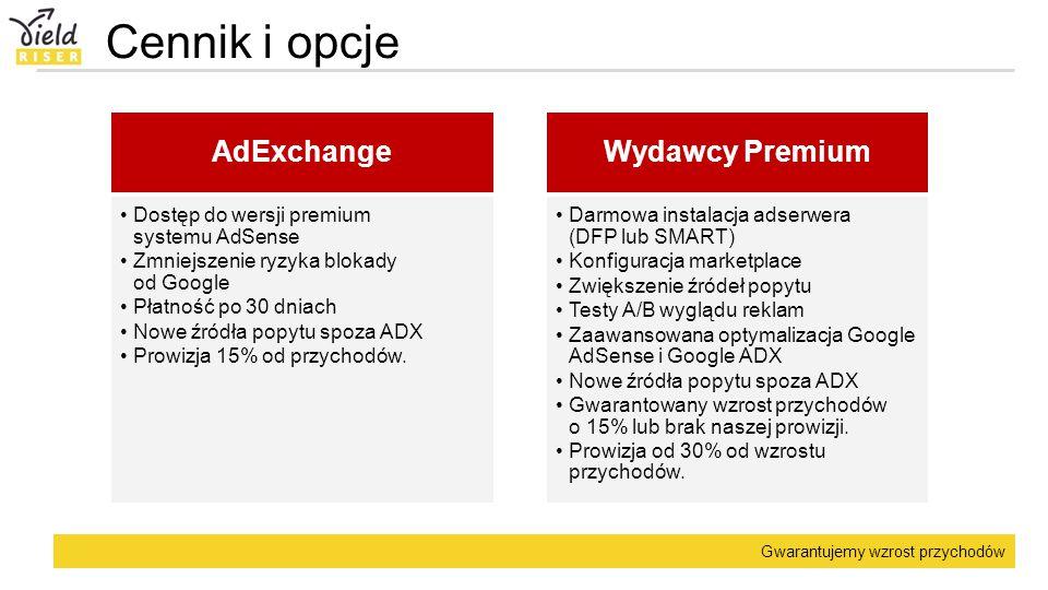 Cennik i opcje AdExchange Wydawcy Premium