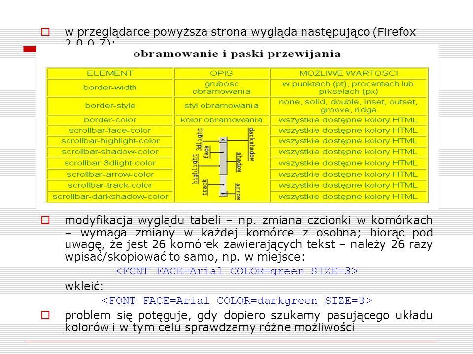 w przeglądarce powyższa strona wygląda następująco (Firefox 2.0.0.7):