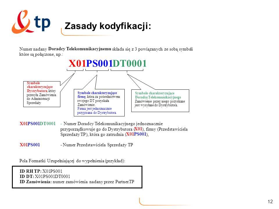 X01 PS001 DT0001 Zasady kodyfikacji: Numer nadany