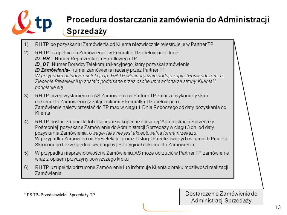 Procedura dostarczania zamówienia do Administracji Sprzedaży