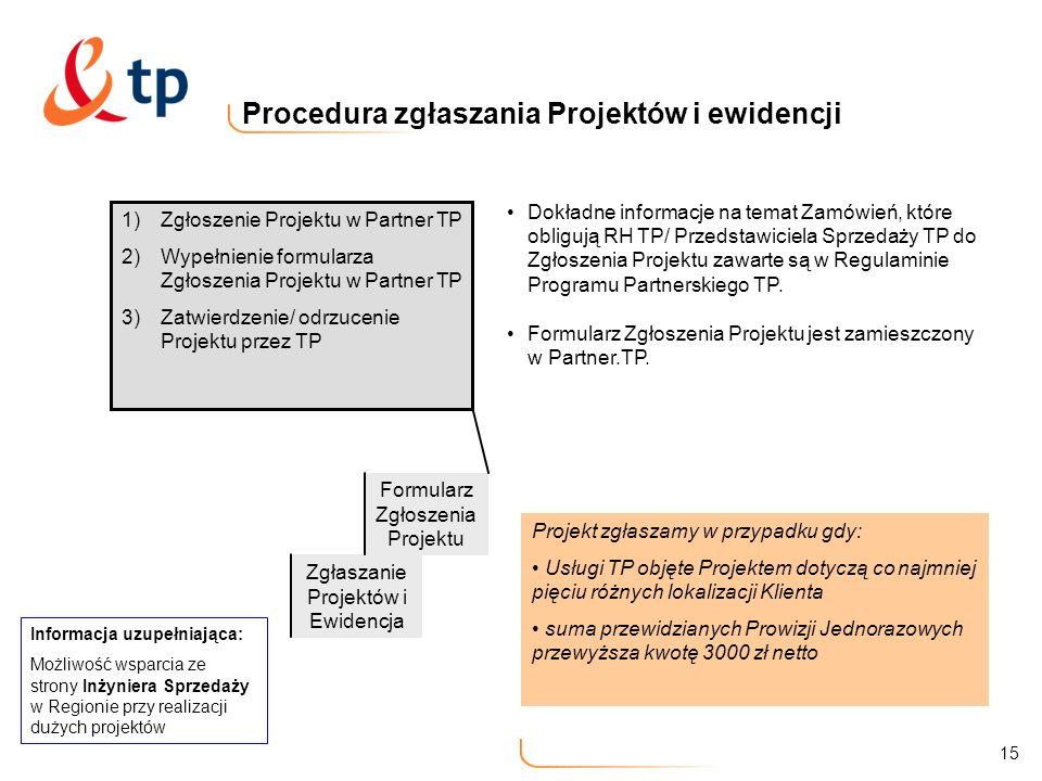 Procedura zgłaszania Projektów i ewidencji