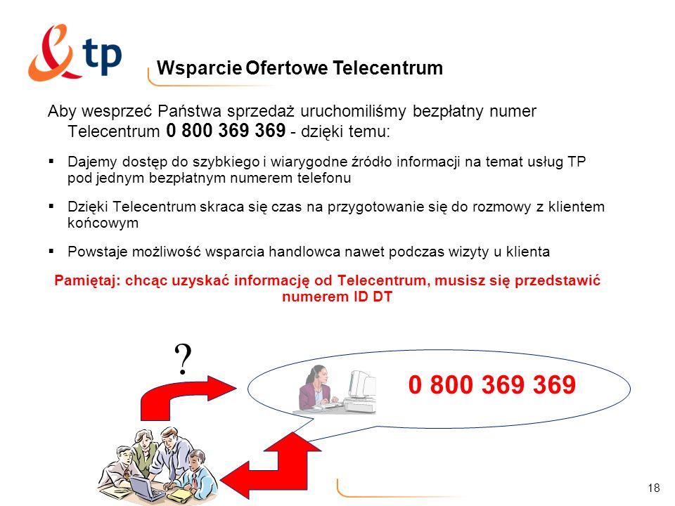 0 800 369 369 Wsparcie Ofertowe Telecentrum