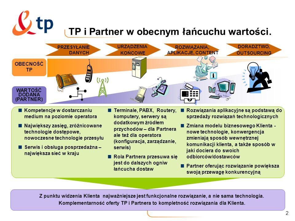 TP i Partner w obecnym łańcuchu wartości.