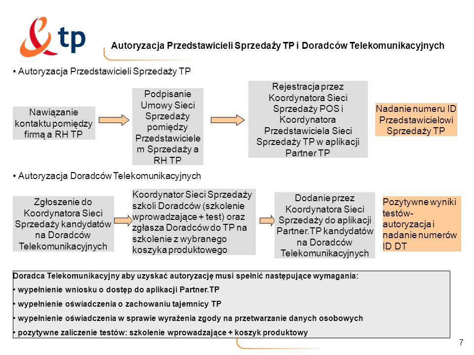 Autoryzacja Przedstawicieli Sprzedaży TP