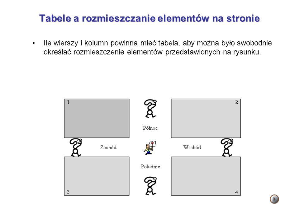 Tabele a rozmieszczanie elementów na stronie