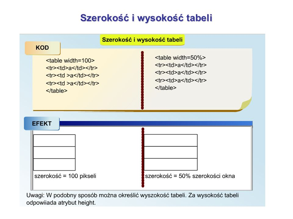 Szerokość i wysokość tabeli