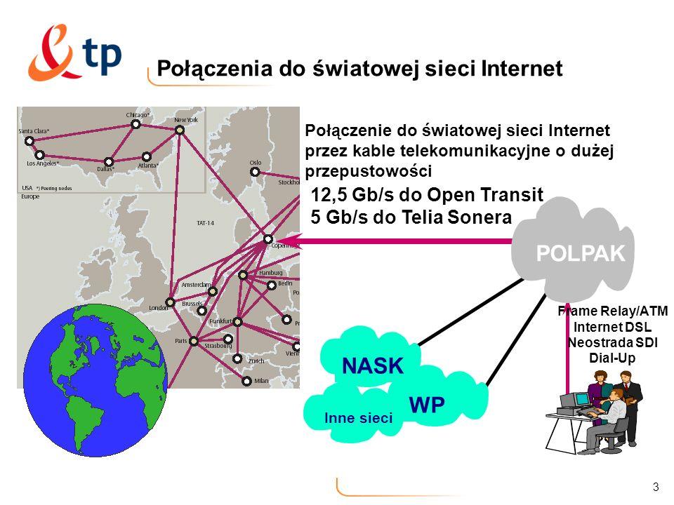 Połączenia do światowej sieci Internet