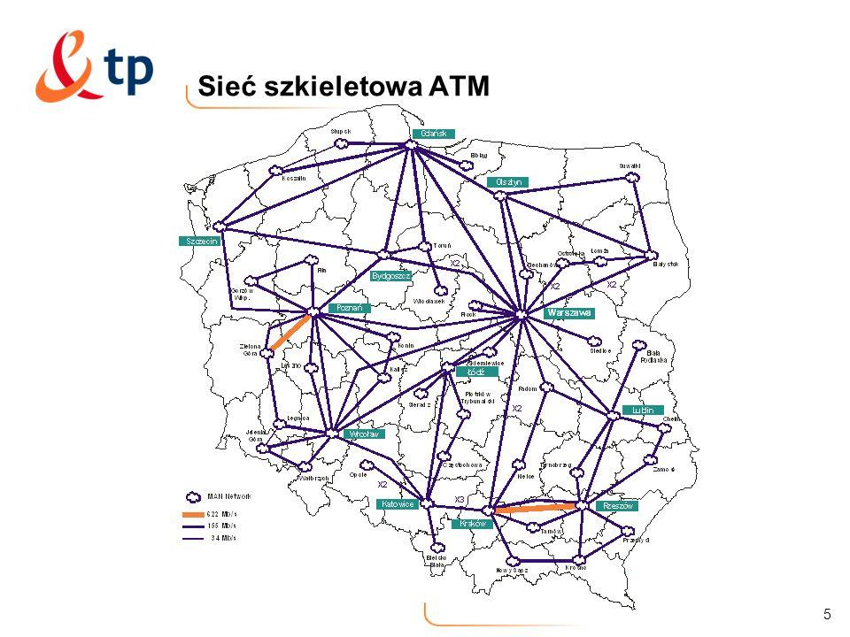 Sieć szkieletowa ATM