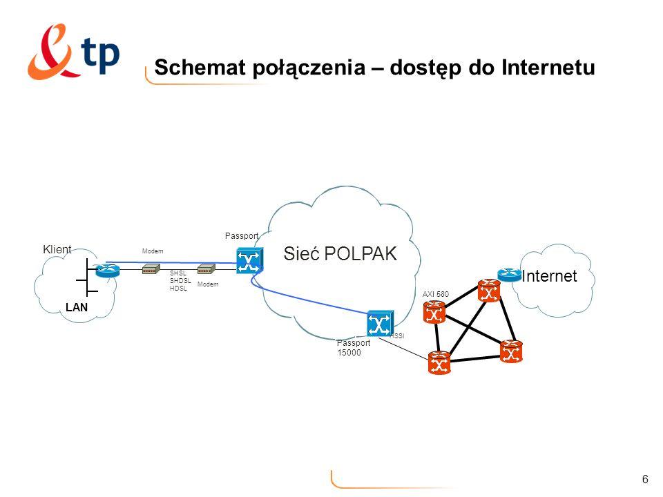 Schemat połączenia – dostęp do Internetu