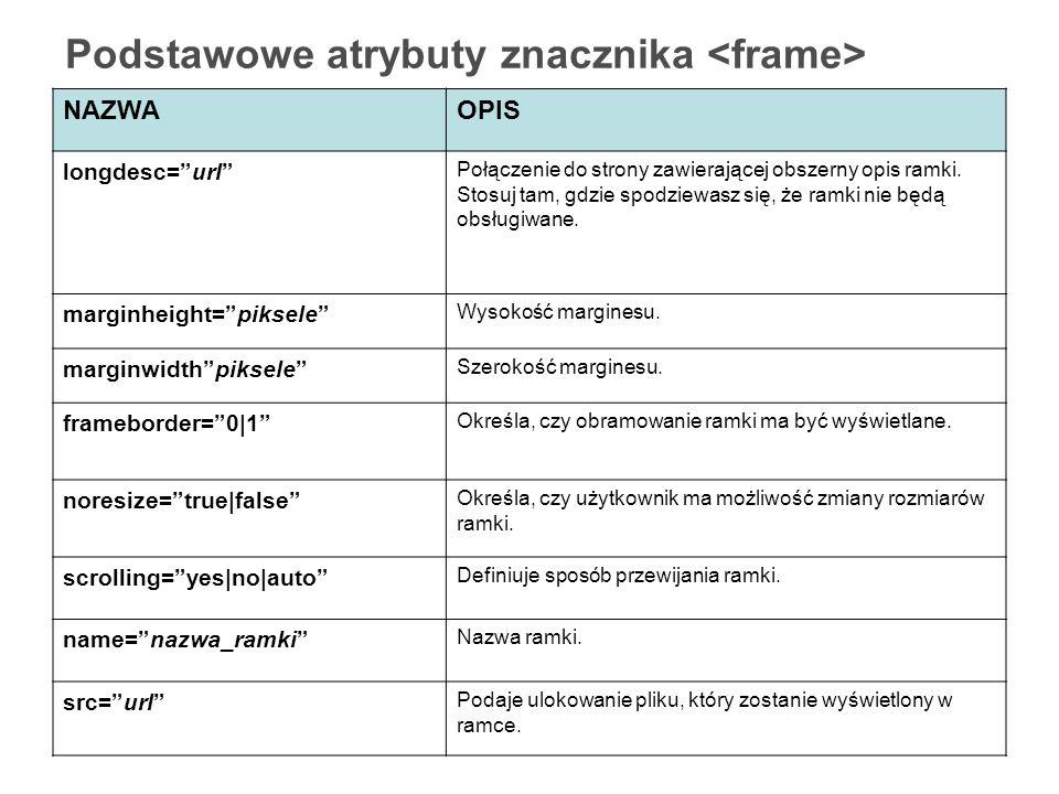 Podstawowe atrybuty znacznika <frame>