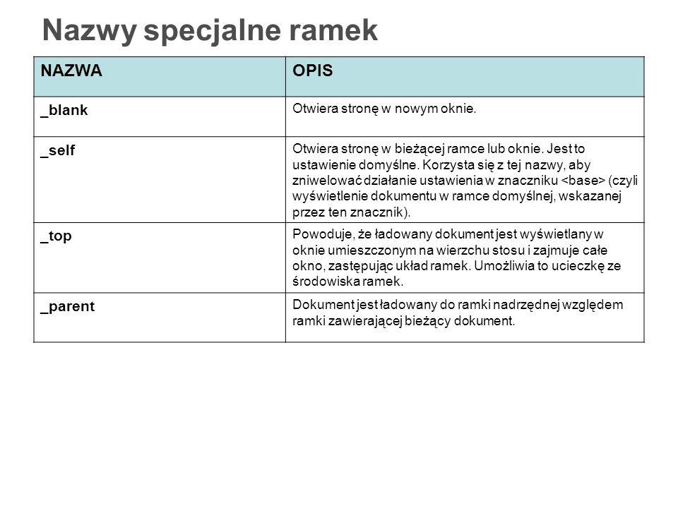 Nazwy specjalne ramek NAZWA OPIS _blank _self _top _parent