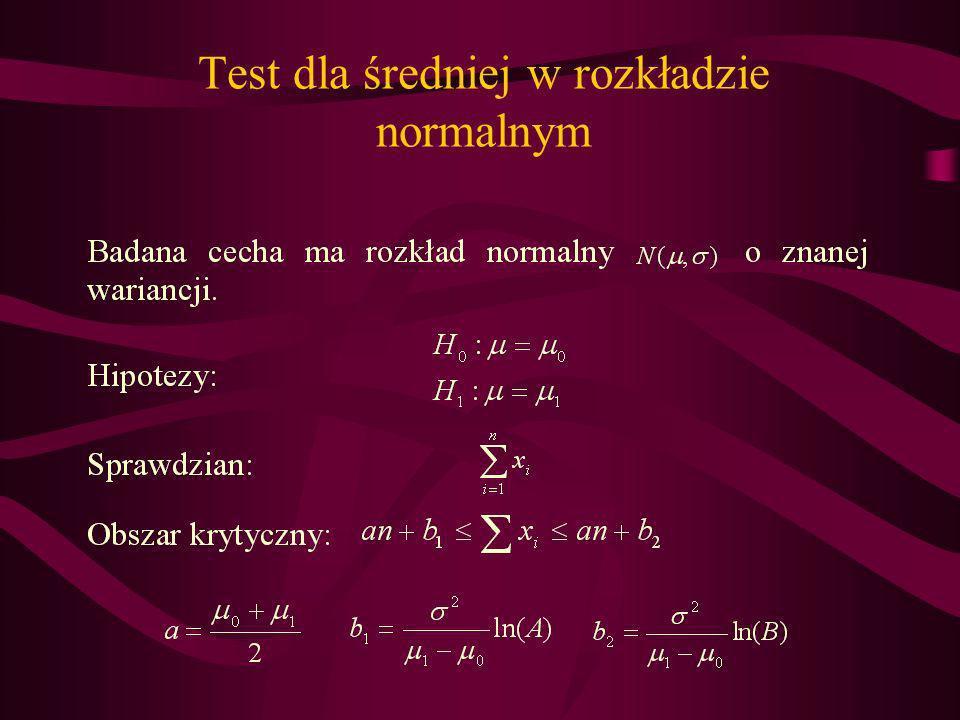 Test dla średniej w rozkładzie normalnym