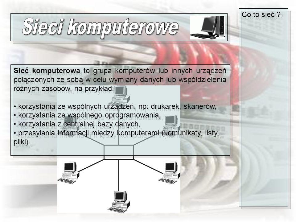 Sieci komputerowe Co to sieć