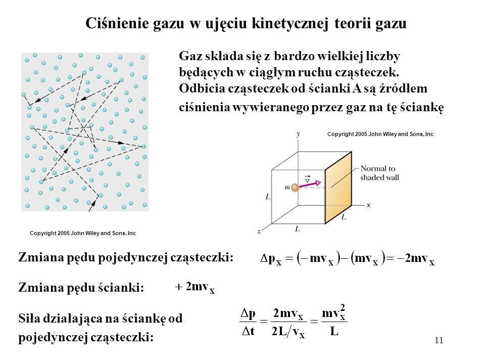 Ciśnienie gazu w ujęciu kinetycznej teorii gazu