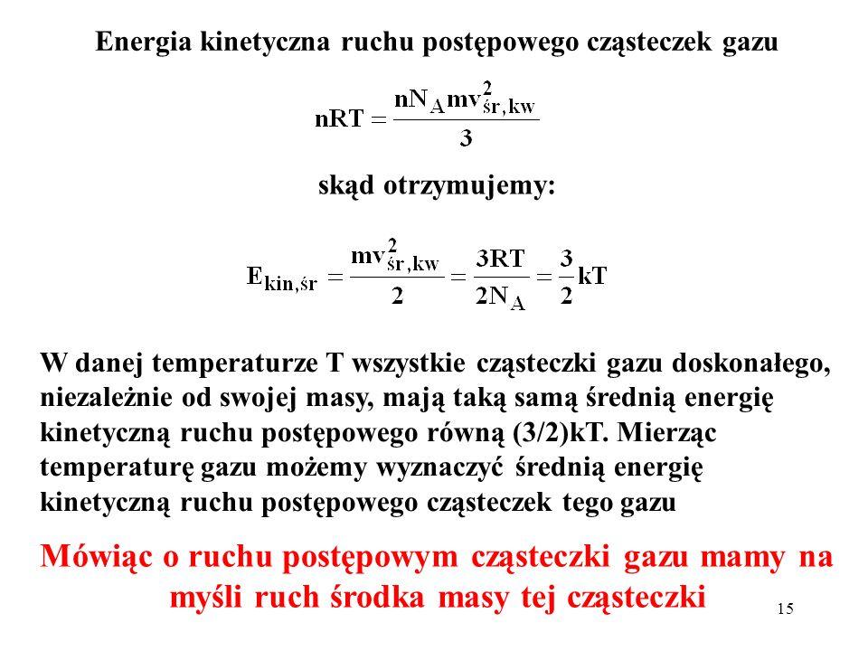 Energia kinetyczna ruchu postępowego cząsteczek gazu