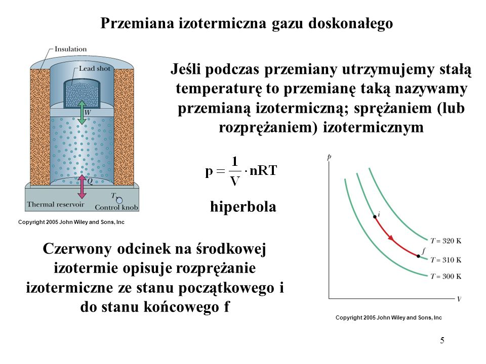 Przemiana izotermiczna gazu doskonałego