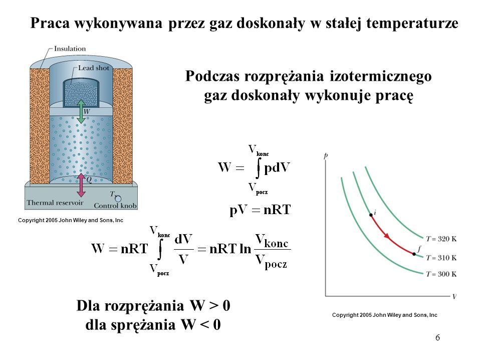 Praca wykonywana przez gaz doskonały w stałej temperaturze