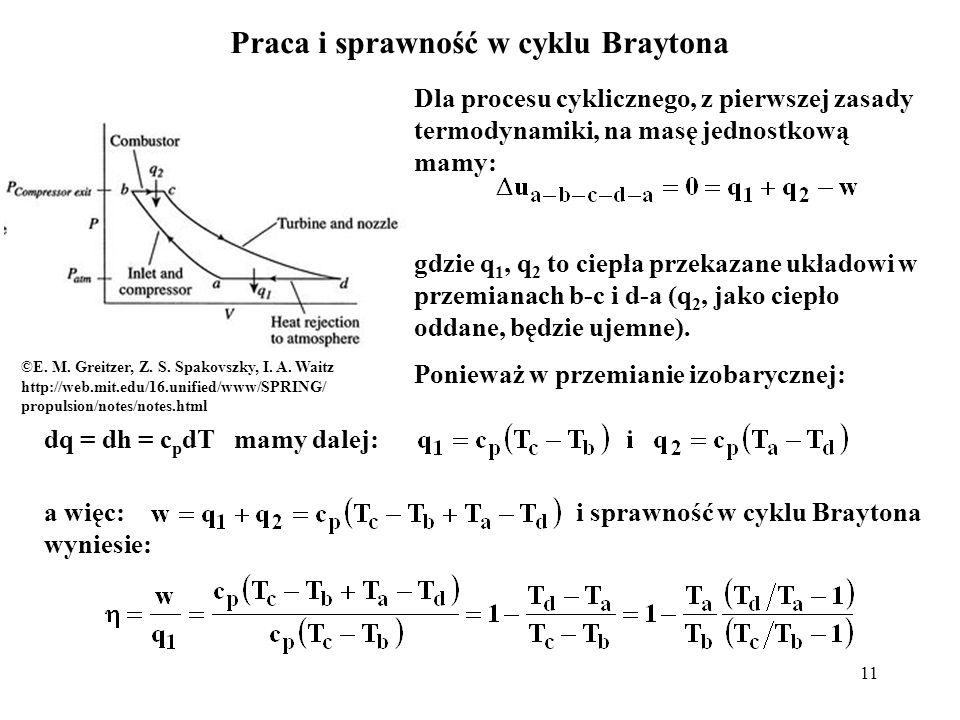 Praca i sprawność w cyklu Braytona