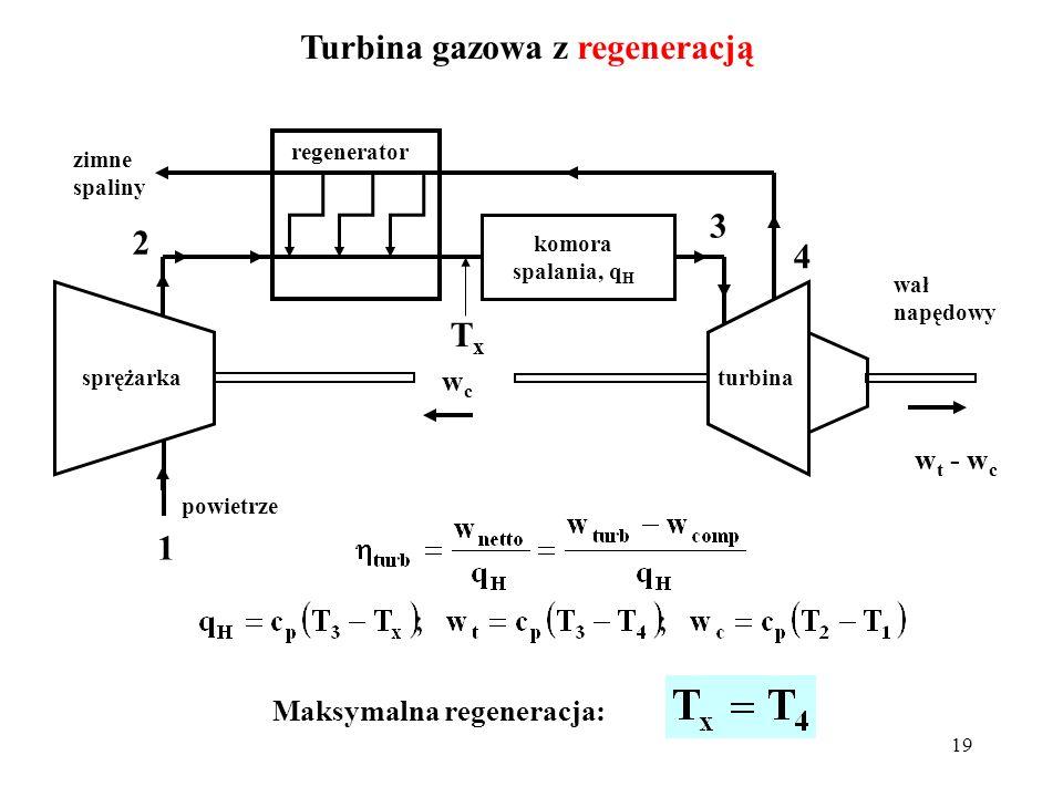Turbina gazowa z regeneracją Maksymalna regeneracja: