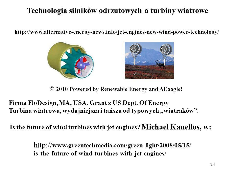 Technologia silników odrzutowych a turbiny wiatrowe