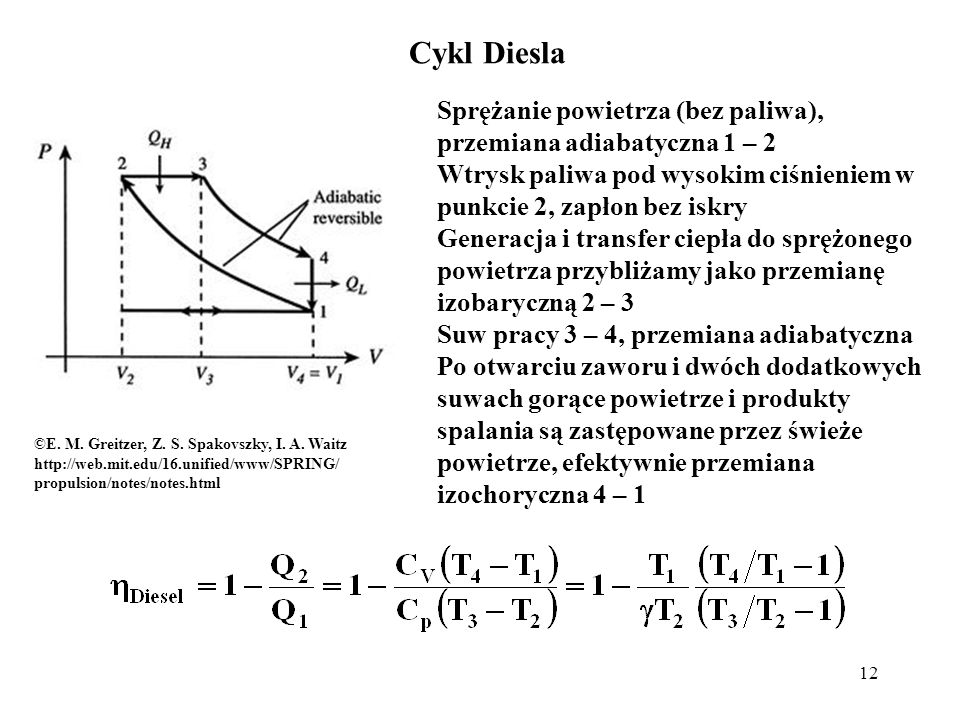 Cykl Diesla Sprężanie powietrza (bez paliwa), przemiana adiabatyczna 1 – 2. Wtrysk paliwa pod wysokim ciśnieniem w punkcie 2, zapłon bez iskry.