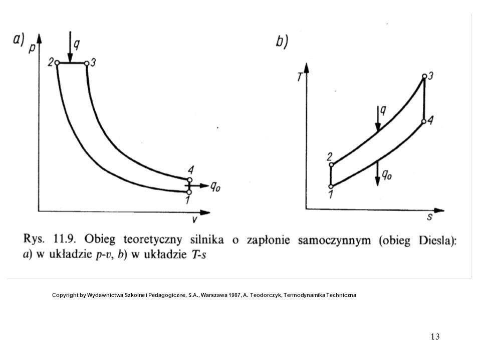 Copyright by Wydawnictwa Szkolne i Pedagogiczne, S. A
