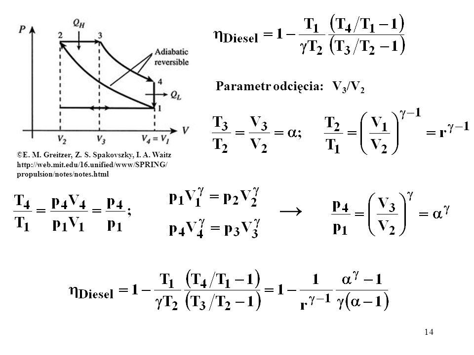 → Parametr odcięcia: V3/V2