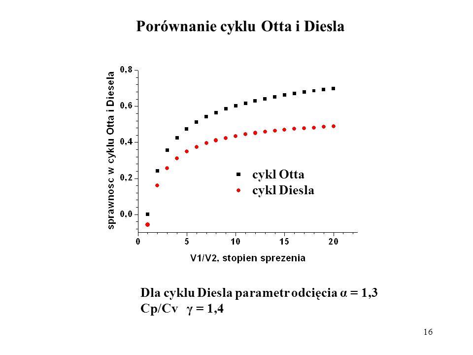 Porównanie cyklu Otta i Diesla