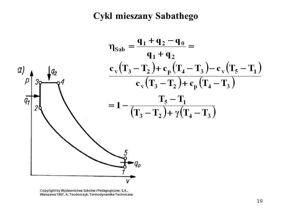 Cykl mieszany Sabathego