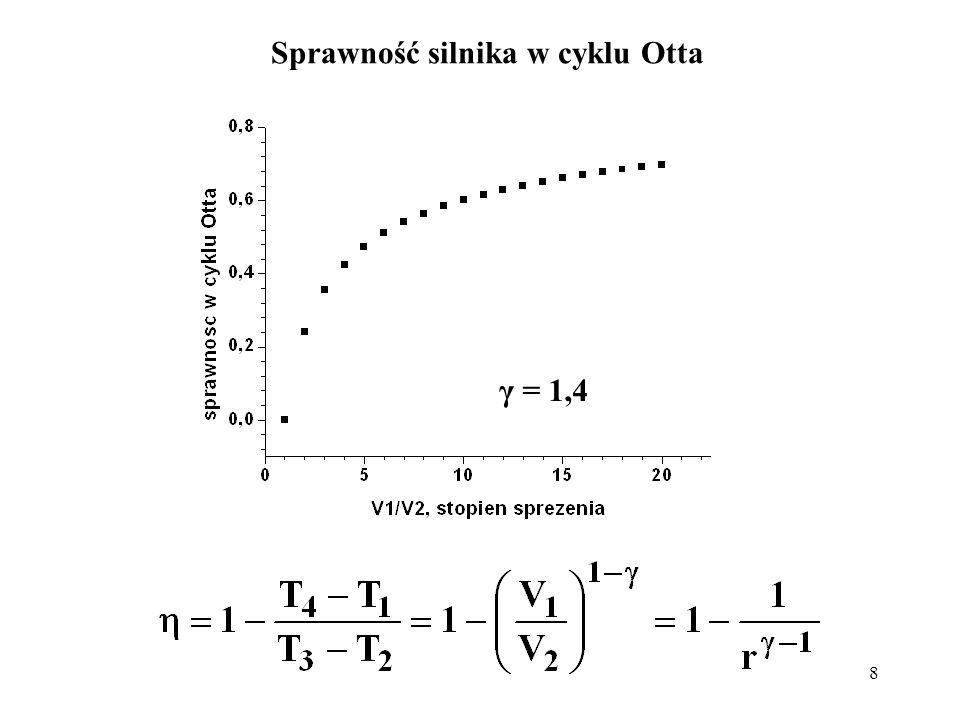 Sprawność silnika w cyklu Otta
