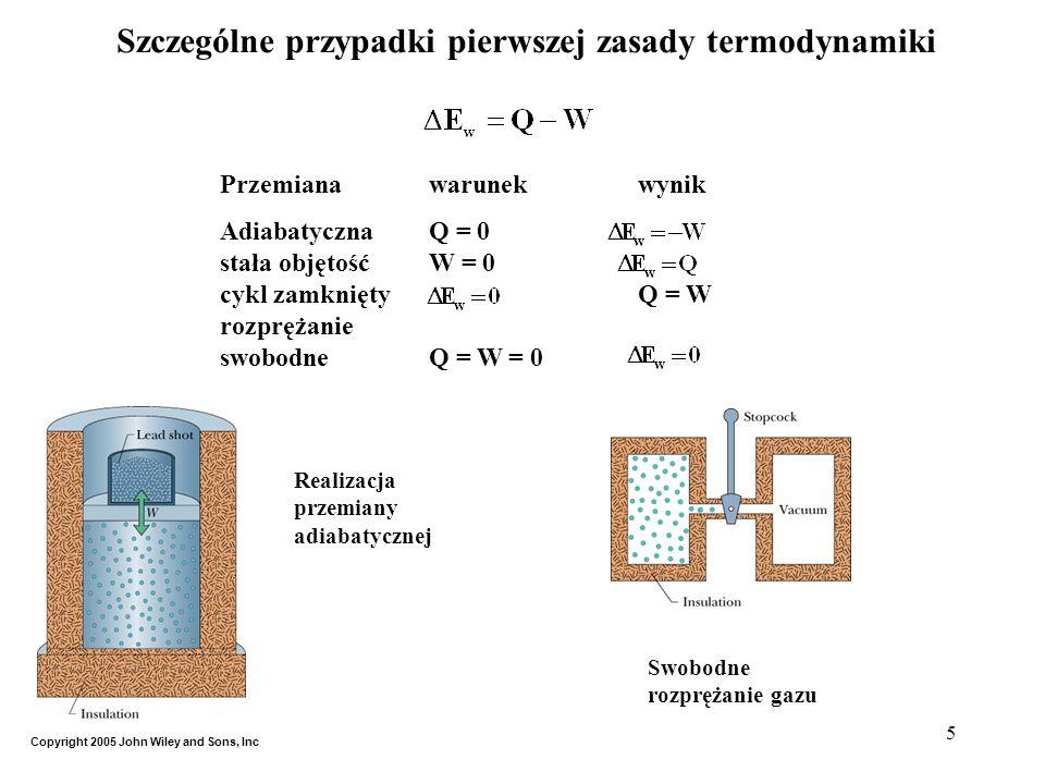 Szczególne przypadki pierwszej zasady termodynamiki