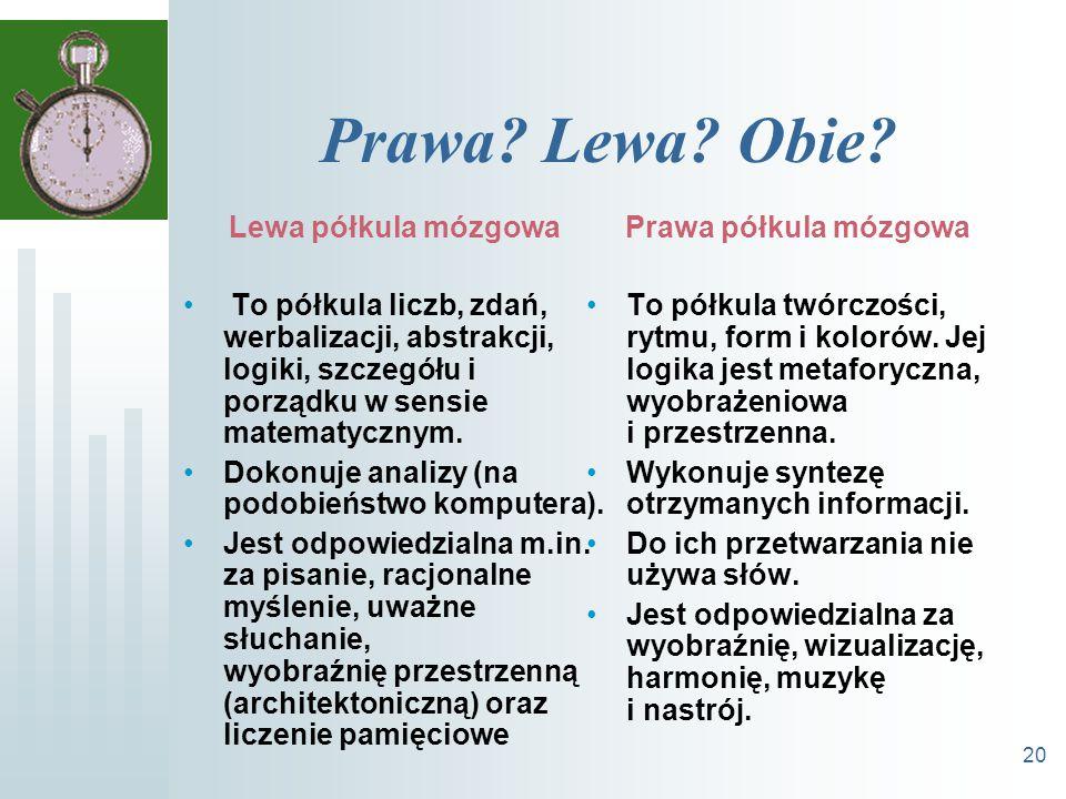 Prawa Lewa Obie Lewa półkula mózgowa